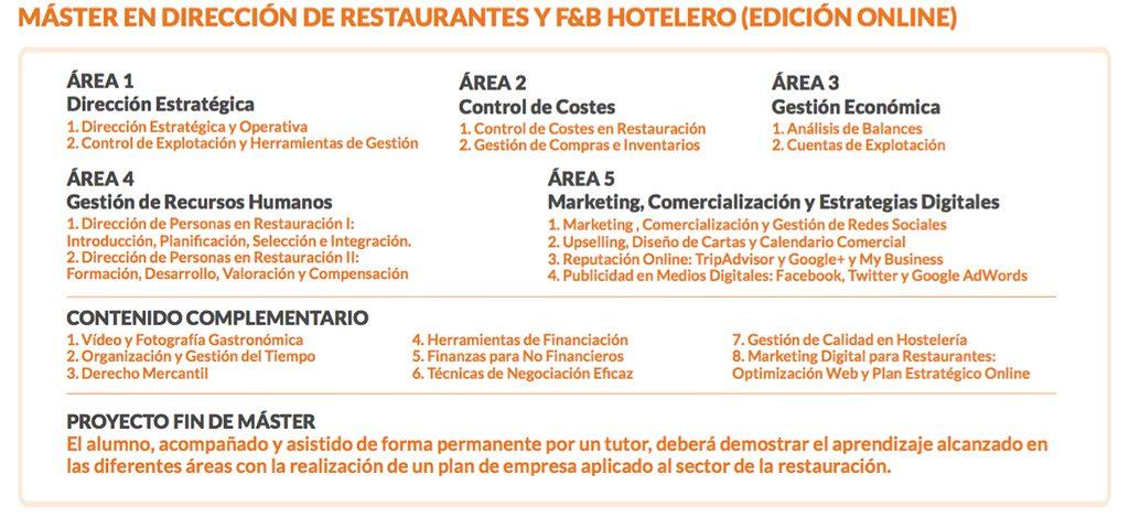Máster en Dirección de Restaurantes y F&B Hotelero Edición Online